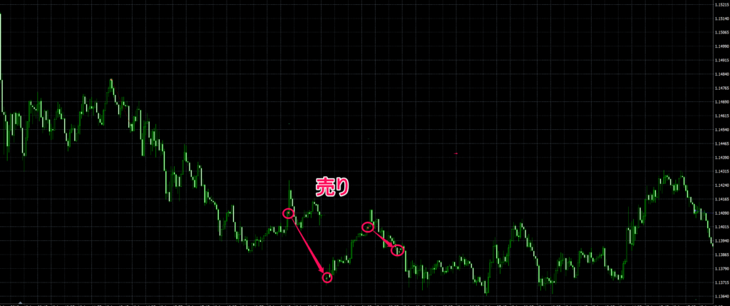 Trend_Sommelier_sell