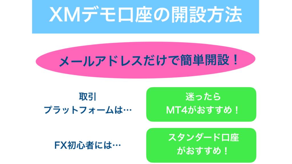 XMのデモ口座の開設方法
