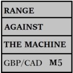Range_Against_The_Machine_GBPCAD_M5_V1_EB