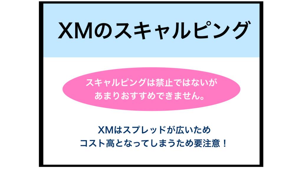 XMのスキャルピングの評判