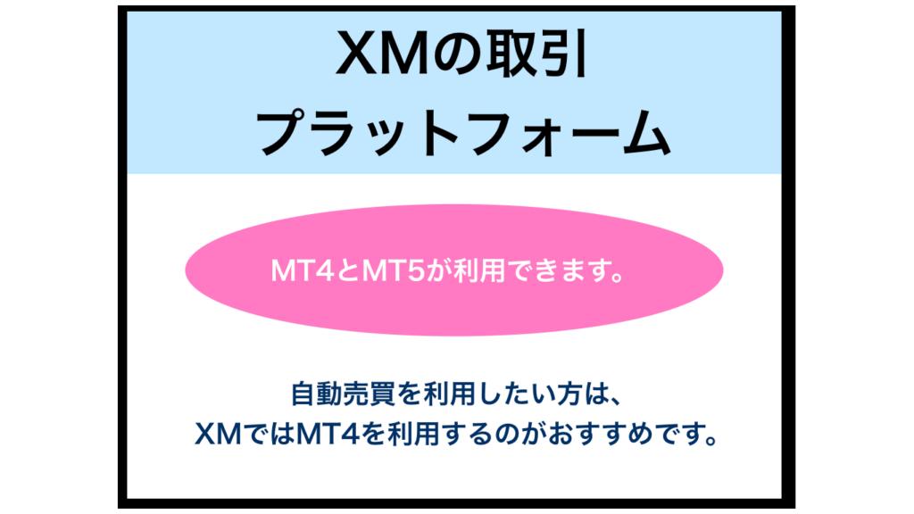 XMの取引プラットフォーム(MT4・MT5)