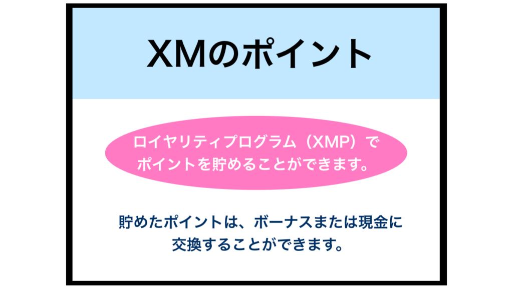 XMのポイント