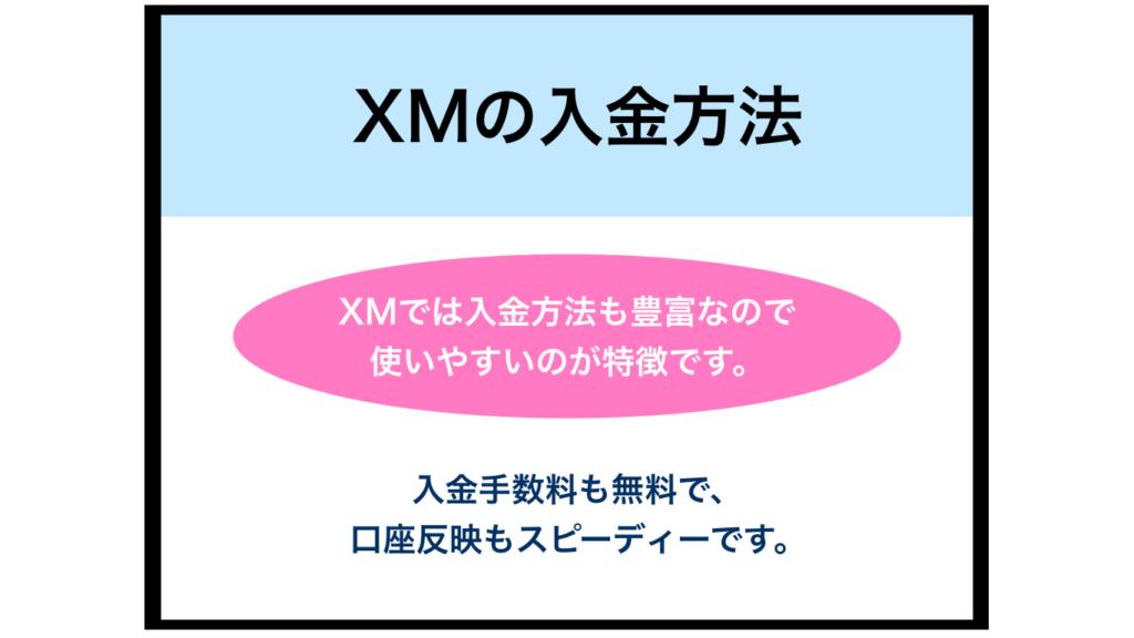 XMの入金方法(国内銀行送金やbitwallet入金など)