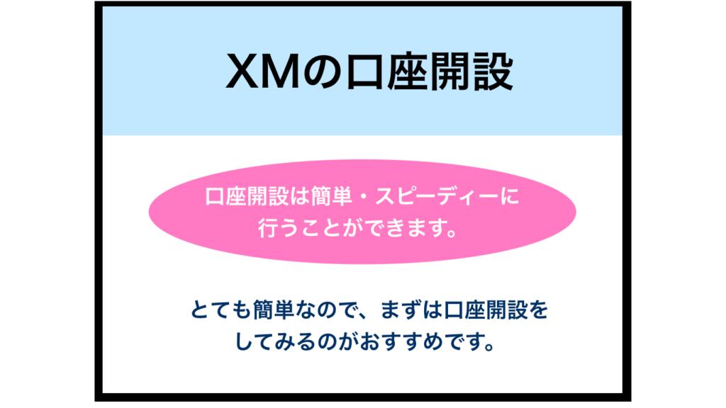 XMの口座開設