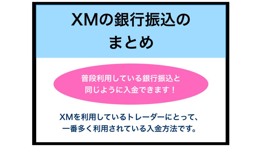 XMの銀行振込(国内銀行送金)のまとめ