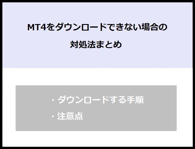 MT4をダウンロードできない場合