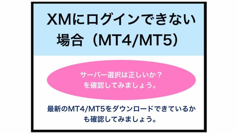 XMにログインできない(MT4・MT5)の場合