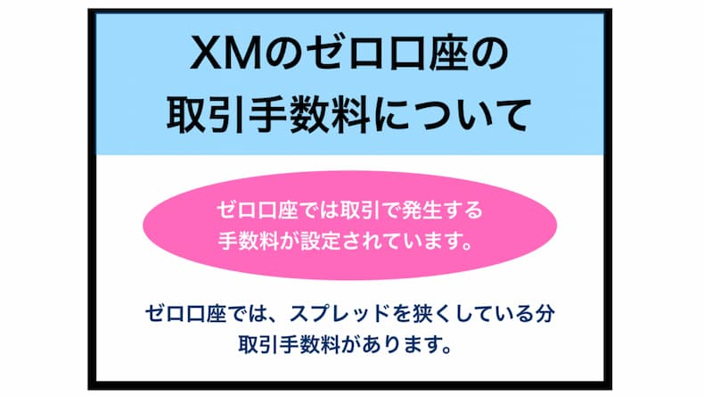 XMのゼロ口座の取引で発生する手数料について