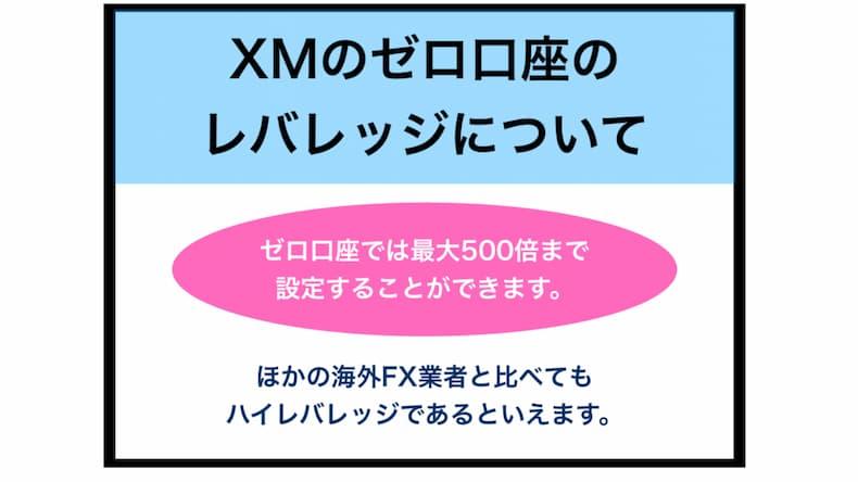 XMのゼロ口座のレバレッジについて