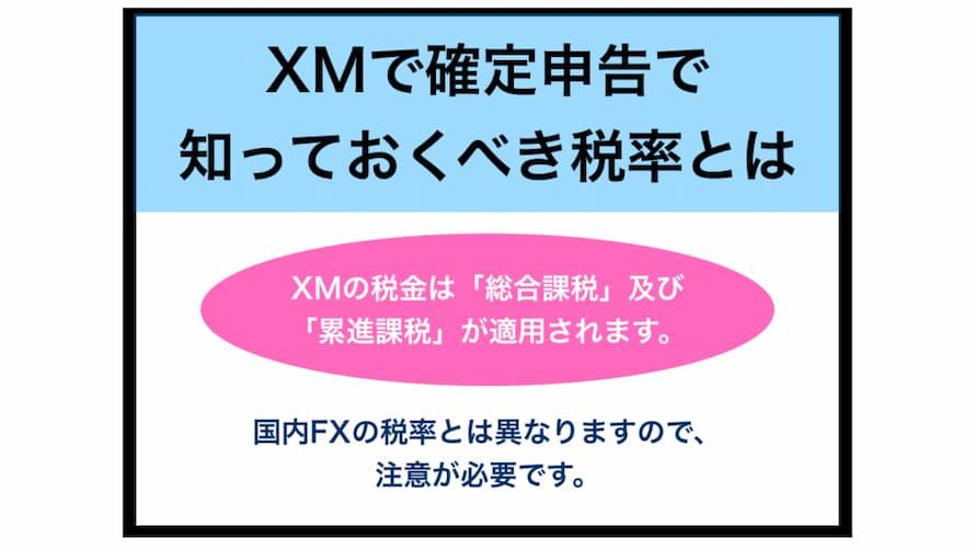 XMの確定申告で知っておきたい税率