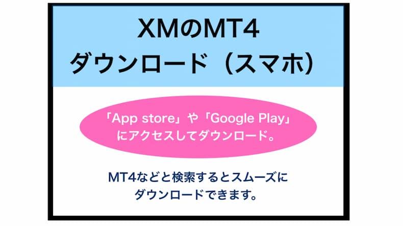 XMのMT4のダウンロード方法(スマホアプリの場合)