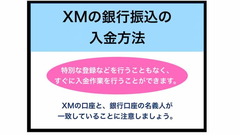 XMの銀行振込(国内銀行送金)の入金方法について