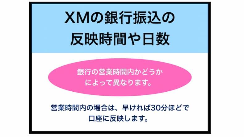 XMの銀行振込(国内銀行送金)の反映時間や日数について