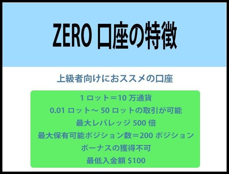 XMTradingのZERO口座の特徴