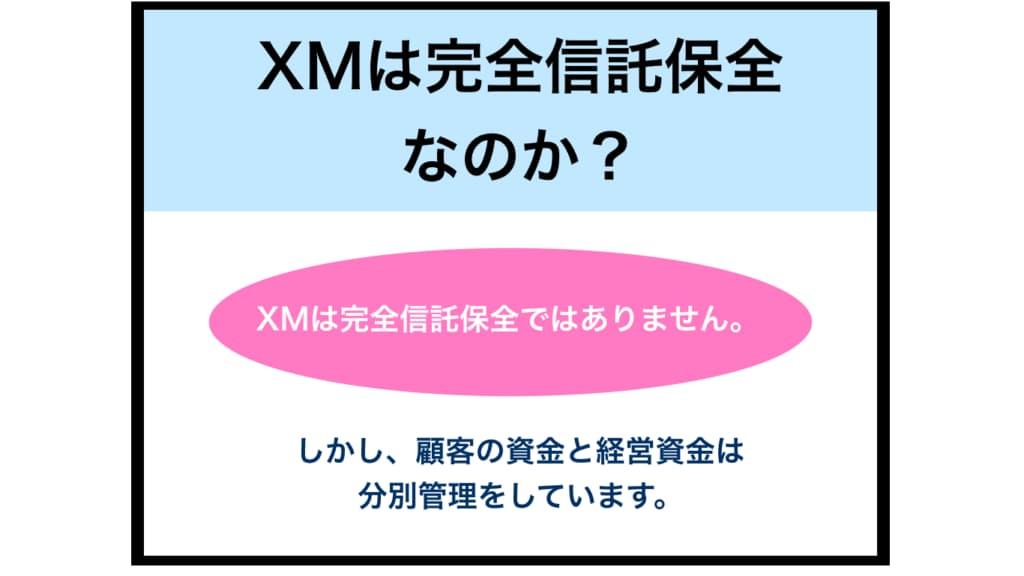 XMは完全信託保全なのか
